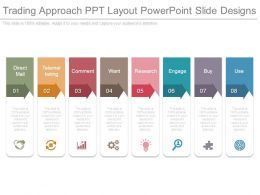 Trading Approach Ppt Layout Powerpoint Slide Designs