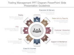 Trading Management Ppt Diagram Powerpoint Slide Presentation Guidelines