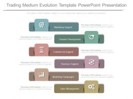 Trading Medium Evolution Template Powerpoint Presentation