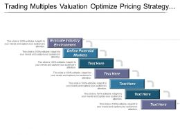 Trading Multiples Valuation Optimize Pricing Strategy Branch Network Strategy Cpb