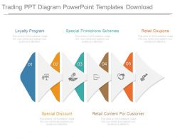 Trading Ppt Diagram Powerpoint Templates Download