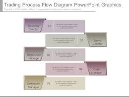 Trading Process Flow Diagram Powerpoint Graphics