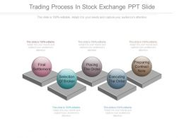 Trading Process In Stock Exchange Ppt Slide