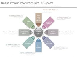 Trading Process Powerpoint Slide Influencers