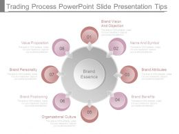 Trading Process Powerpoint Slide Presentation Tips