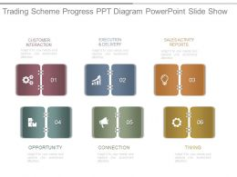 Trading Scheme Progress Ppt Diagram Powerpoint Slide Show