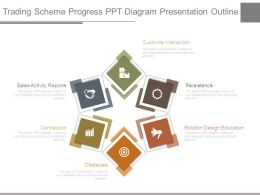 Trading Scheme Progress Ppt Diagram Presentation Outline