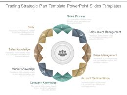 Trading Strategic Plan Template Powerpoint Slides Templates