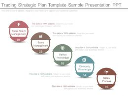 Trading Strategic Plan Template Sample Presentation Ppt