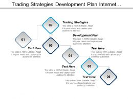 Trading Strategies Development Plan Internet Marketing Outsourcing Planning Cpb