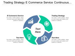Trading Strategy E Commerce Service Continuous Improvement Lean Kaizen Cpb
