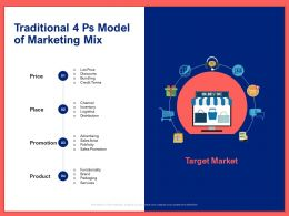 Traditional 4 Ps Model Of Marketing Mix Ppt Powerpoint Presentation Styles Vector