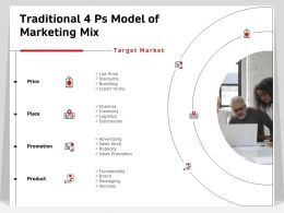 Traditional 4 Ps Model Of Marketing Mix Promotion Ppt Powerpoint Presentation Deck