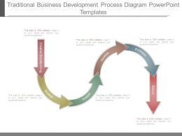 Traditional Business Development Process Diagram Powerpoint Templates