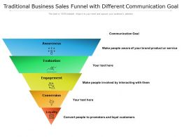 Traditional Business Sales Funnel With Different Communication Goal