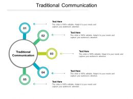 Traditional Communication Ppt Powerpoint Presentation Model Guidelines Cpb