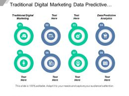 Traditional Digital Marketing Data Predictive Analytics Performance Marketing Cpb