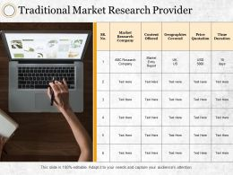 Traditional Market Research Provider Geographies Covered