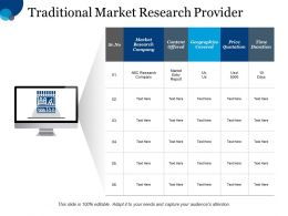 Traditional Market Research Provider Market Research Company