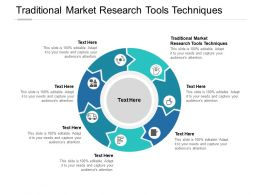 Traditional Market Research Tools Techniques Ppt Powerpoint Summary Cpb