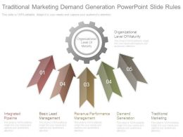 Traditional Marketing Demand Generation Powerpoint Slide Rules