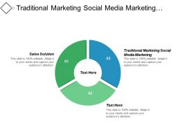 Traditional Marketing Social Media Marketing Sales Solutions Risk Analysis Cpb