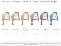 Traditional Marketing Touch Points Sample Powerpoint Shapes