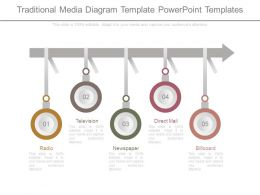 Traditional Media Diagram Template Powerpoint Templates