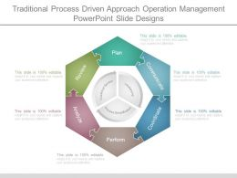 Traditional Process Driven Approach Operation Management Powerpoint Slide Designs