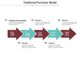 Traditional Purchase Model Ppt Powerpoint Presentation Pictures Themes Cpb