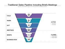 Traditional Sales Pipeline Including Briefs Meetings