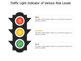 Traffic Light Indicator Of Various Risk Levels