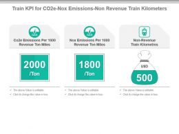Train Kpi For Co2e Nox Emissions Non Revenue Train Kilometers Powerpoint Slide