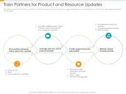 Train Partners For Product And Resource Updates Partner Relationship Management Prm Tool Ppt Grid