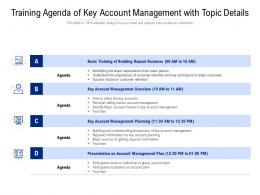 Training Agenda Of Key Account Management With Topic Details