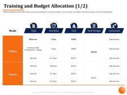 Training And Budget Allocation Comments M1064 Ppt Powerpoint Presentation Icon Styles