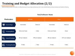 Training And Budget Allocation Duration M1065 Ppt Powerpoint Presentation Icon Ideas