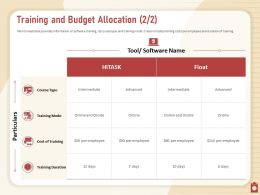 Training And Budget Allocation Intermediate Onsite Powerpoint Presentation Tips