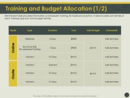 Training And Budget Allocation L1886 Ppt Powerpoint Infographic Template Slide