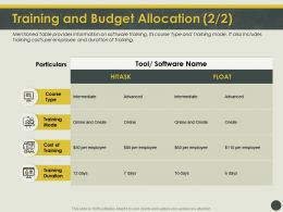 Training And Budget Allocation L1887 Ppt Powerpoint Professional Slide Download