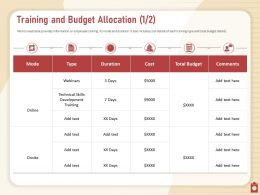Training And Budget Allocation Webinars Powerpoint Presentation Format