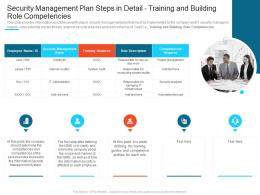 Training And Building Role Competencies Steps Set Up Advanced Security Management Plan Ppt Mockup
