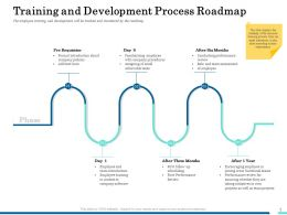 Training And Development Process Roadmap Ppt Aids Pictures