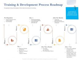 Training And Development Process Roadmap Ppt Model Styles