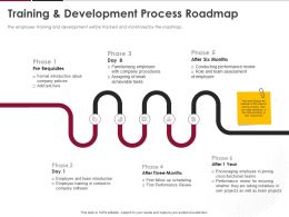 Training And Development Process Roadmap Ppt Powerpoint Presentation Guide