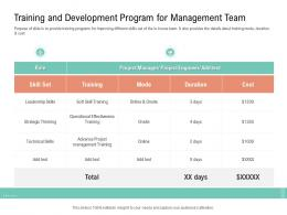 Training And Development Program For Management Team Ppt Themes