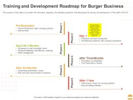 Training And Development Roadmap For Burger Business Ppt Powerpoint Presentation Styles Vector