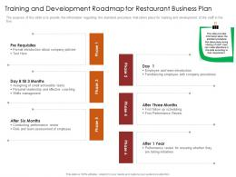 Training And Development Roadmap For Restaurant Busrestaurant Business Plan Restaurant Business Plan Ppt Grid