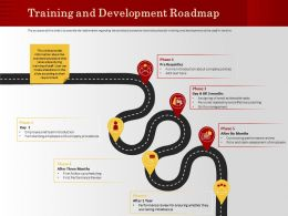 Training And Development Roadmap Shifts Management Ppt Powerpoint Presentation Show Portfolio
