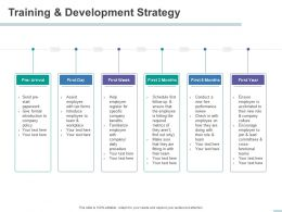 Training And Development Strategy Familiarize Employee Ppt Powerpoint Presentation Elements